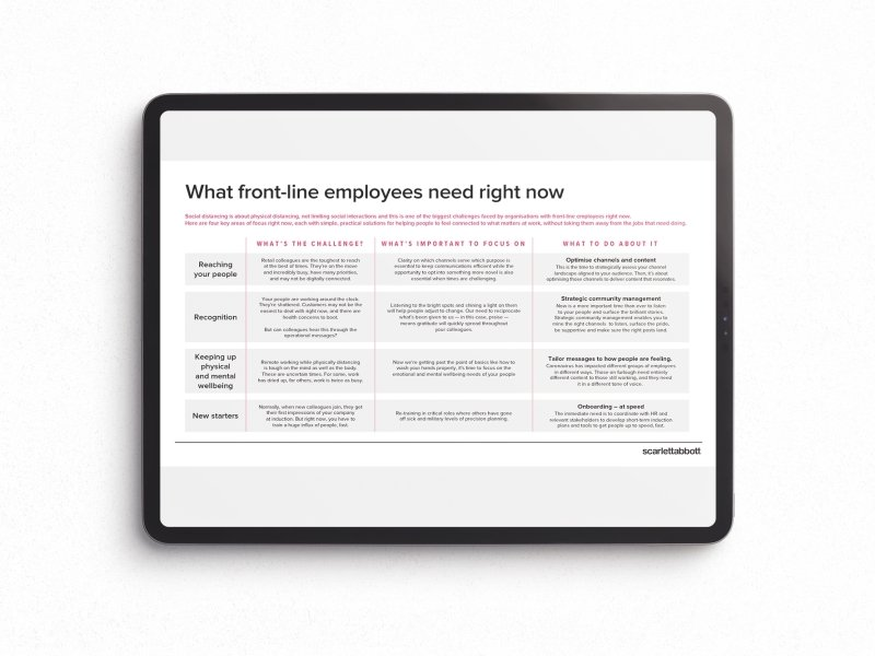 What front line employees need right now mock up