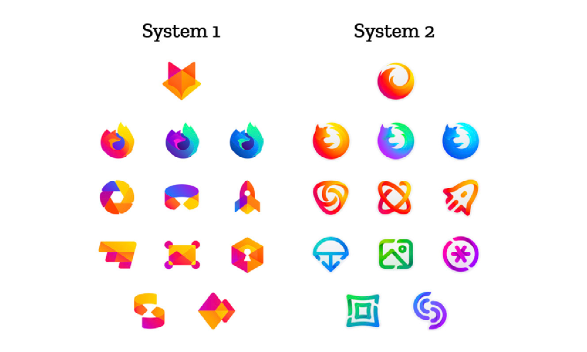 What IC teams can learn from the Firefox logo redesign INPOST2